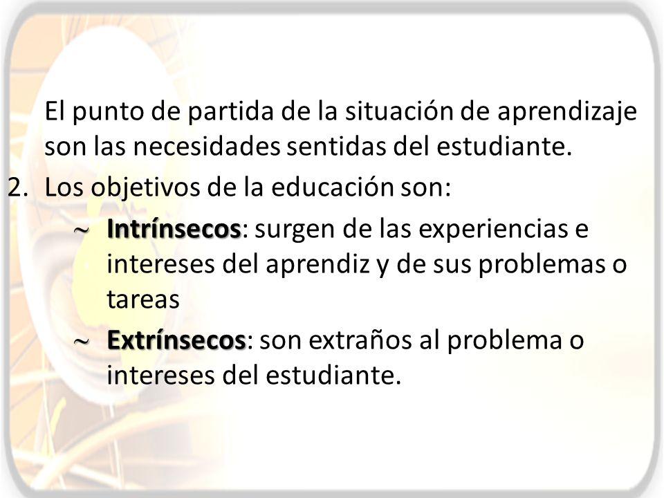 El punto de partida de la situación de aprendizaje son las necesidades sentidas del estudiante.