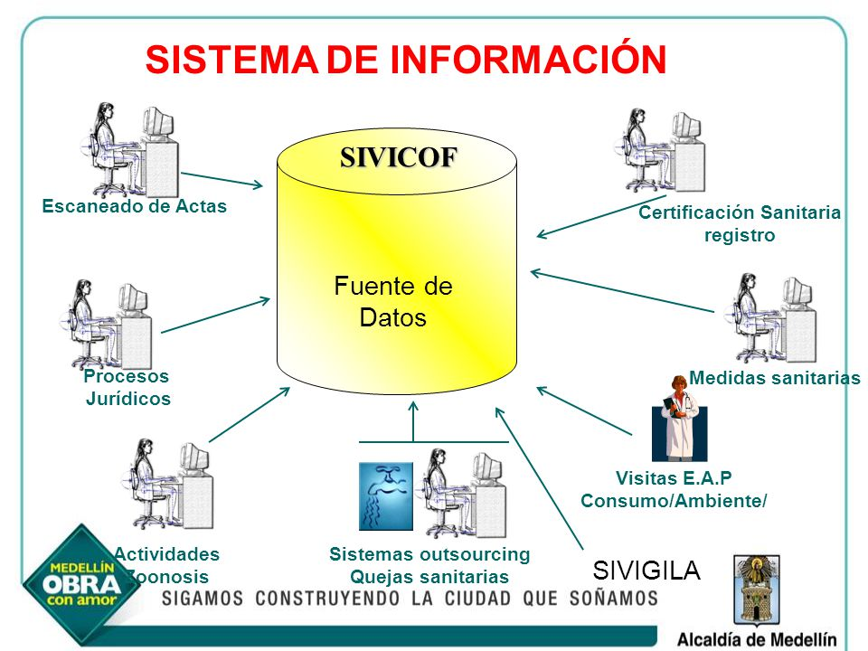 SISTEMA DE INFORMACIÓN Certificación Sanitaria