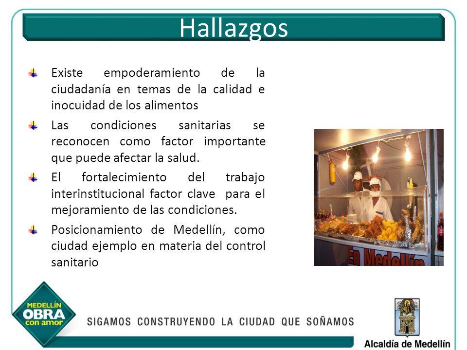 Hallazgos Existe empoderamiento de la ciudadanía en temas de la calidad e inocuidad de los alimentos.