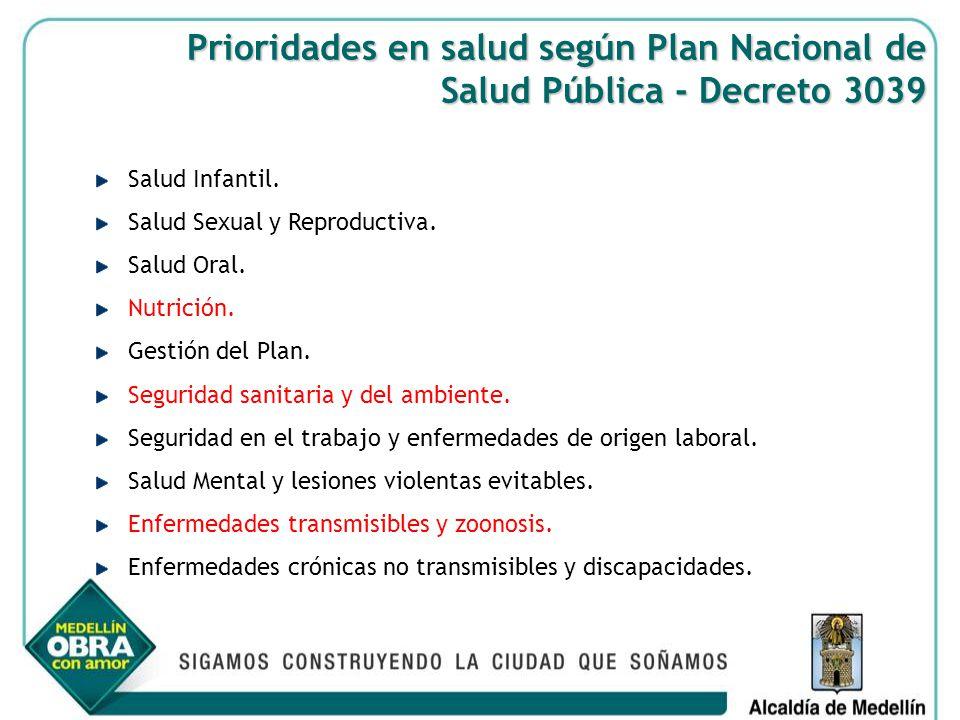 Prioridades en salud según Plan Nacional de Salud Pública - Decreto 3039