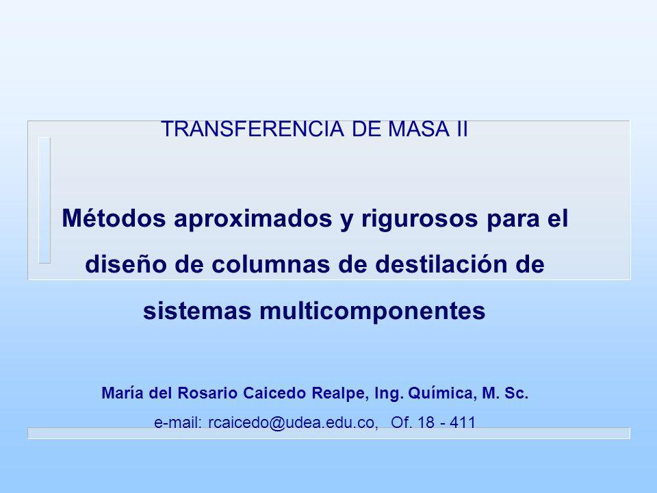 TRANSFERENCIA DE MASA II Métodos aproximados y rigurosos para el diseño de columnas de destilación de sistemas multicomponentes María del Rosario Caicedo Realpe, Ing.