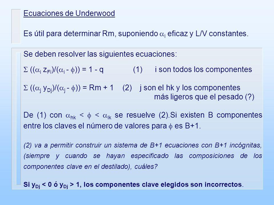 Ecuaciones de Underwood