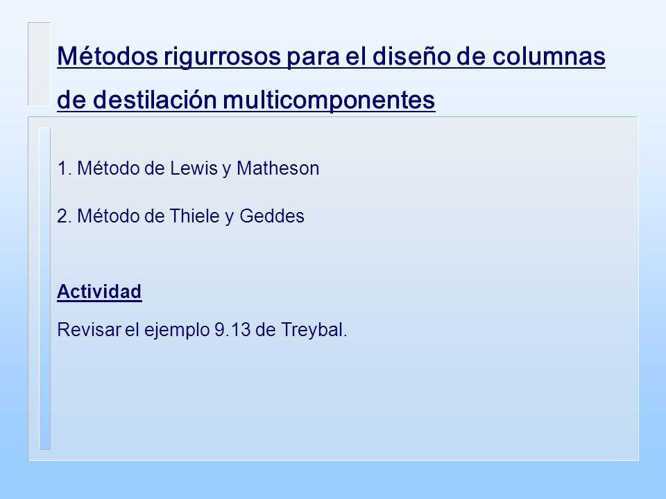 Métodos rigurrosos para el diseño de columnas de destilación multicomponentes