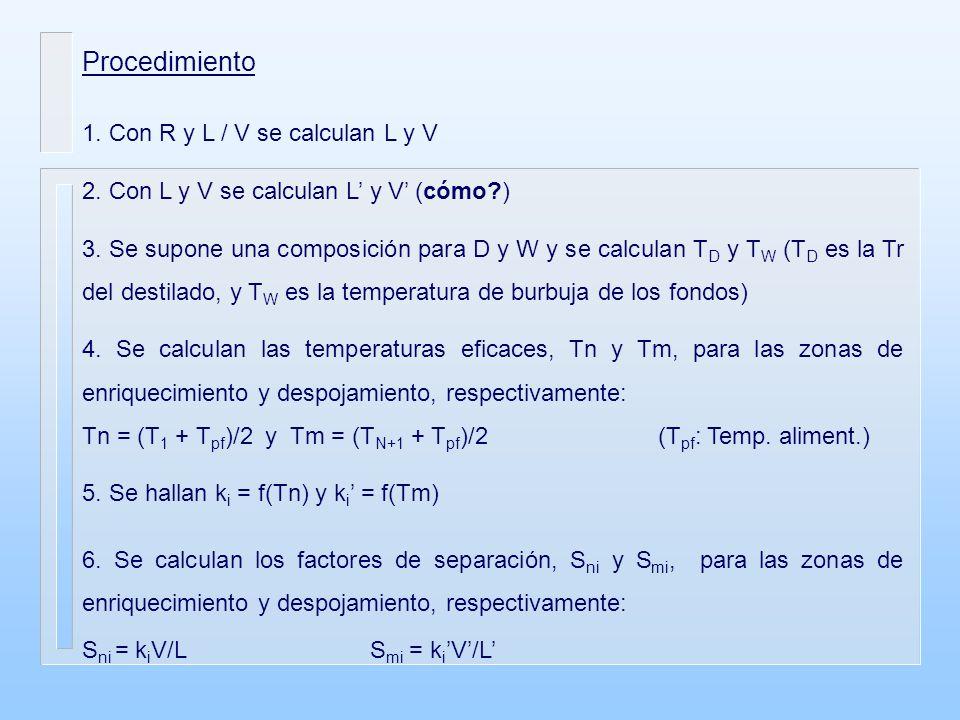 Procedimiento 1. Con R y L / V se calculan L y V