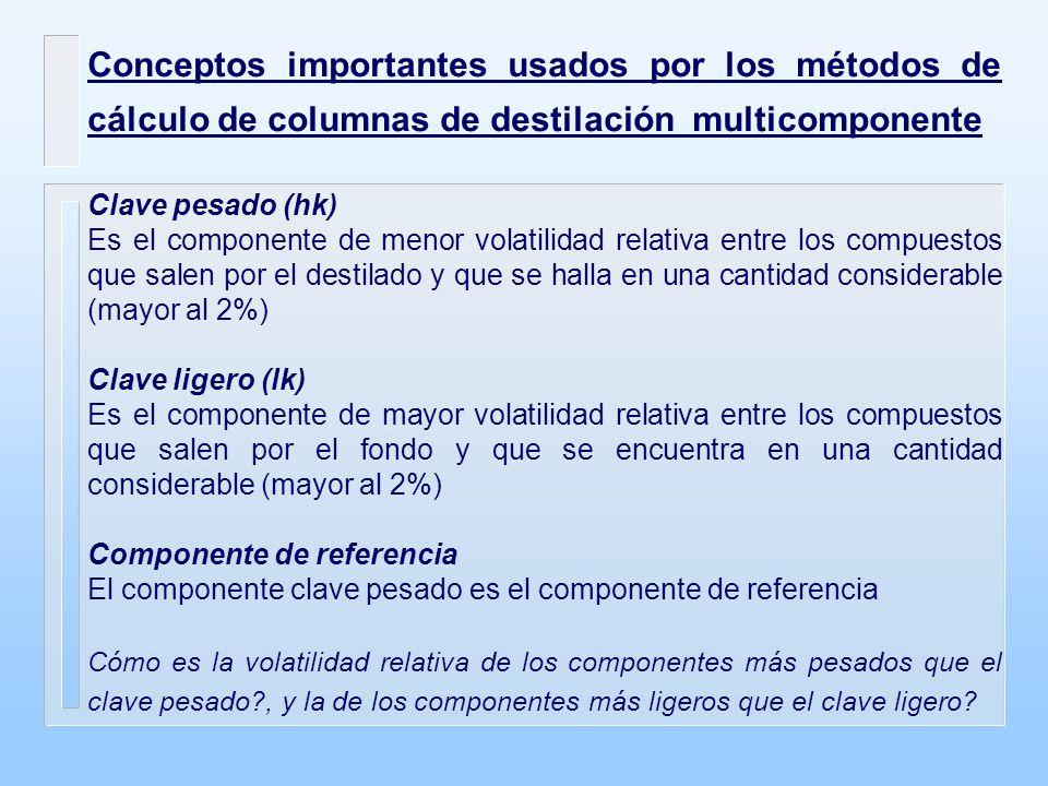 Conceptos importantes usados por los métodos de cálculo de columnas de destilación multicomponente
