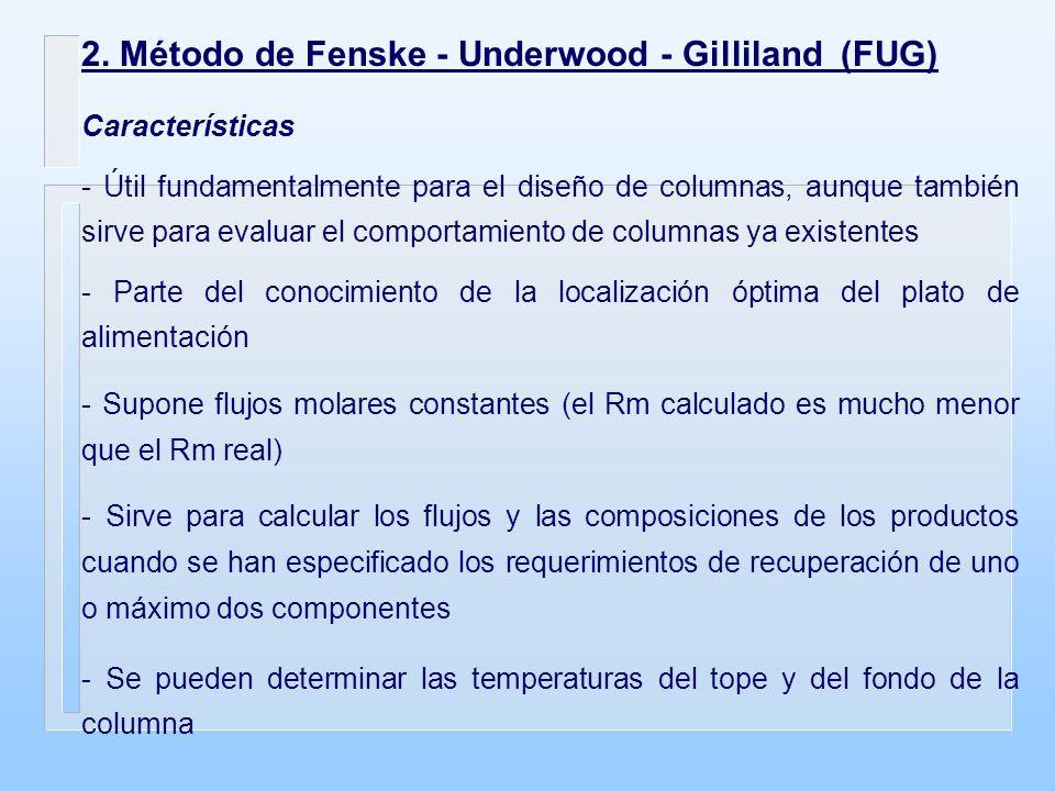 2. Método de Fenske - Underwood - Gilliland (FUG)