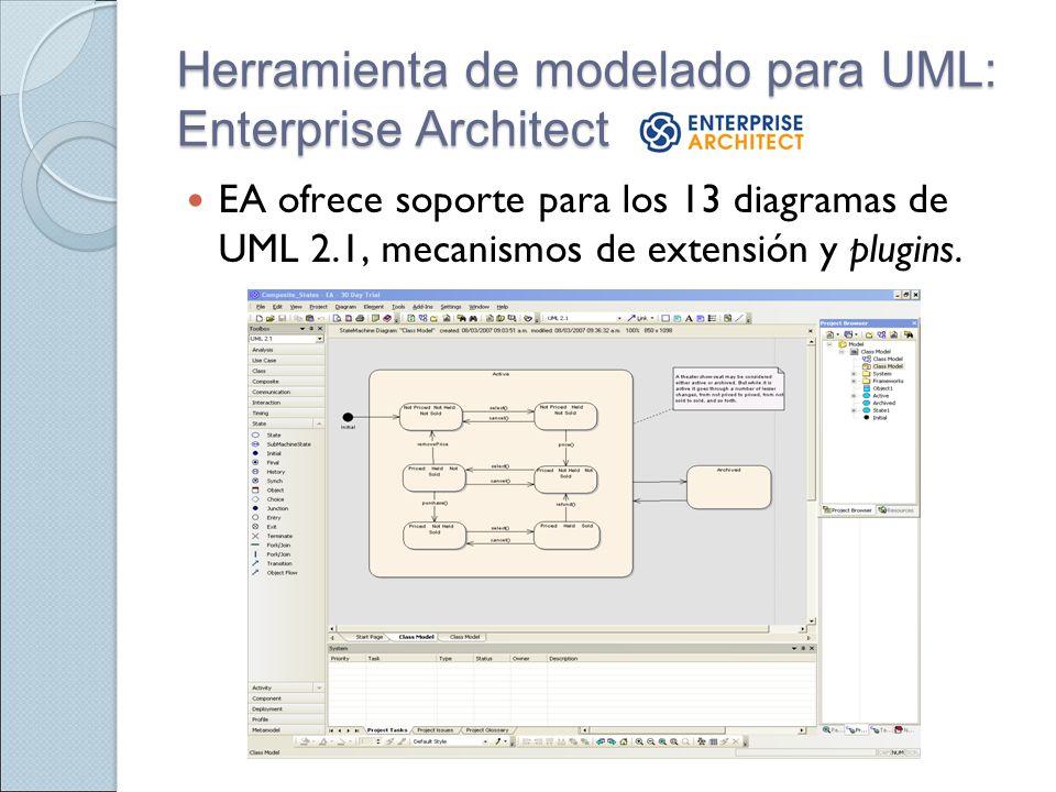 Herramienta de modelado para UML: Enterprise Architect