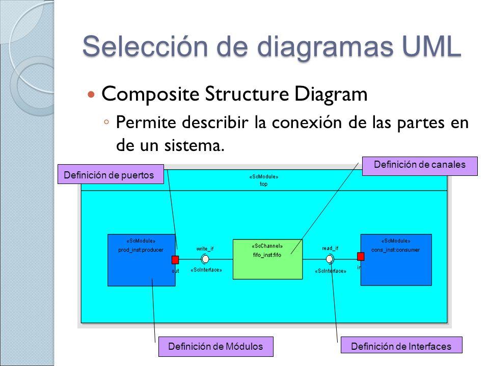 Selección de diagramas UML
