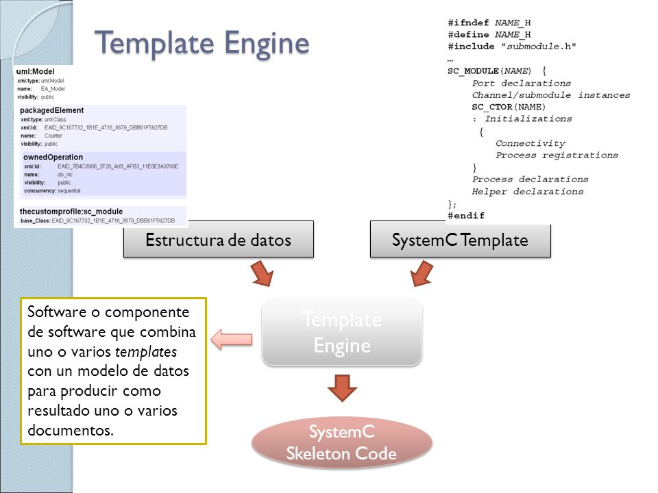 Template Engine Template Engine Estructura de datos SystemC Template