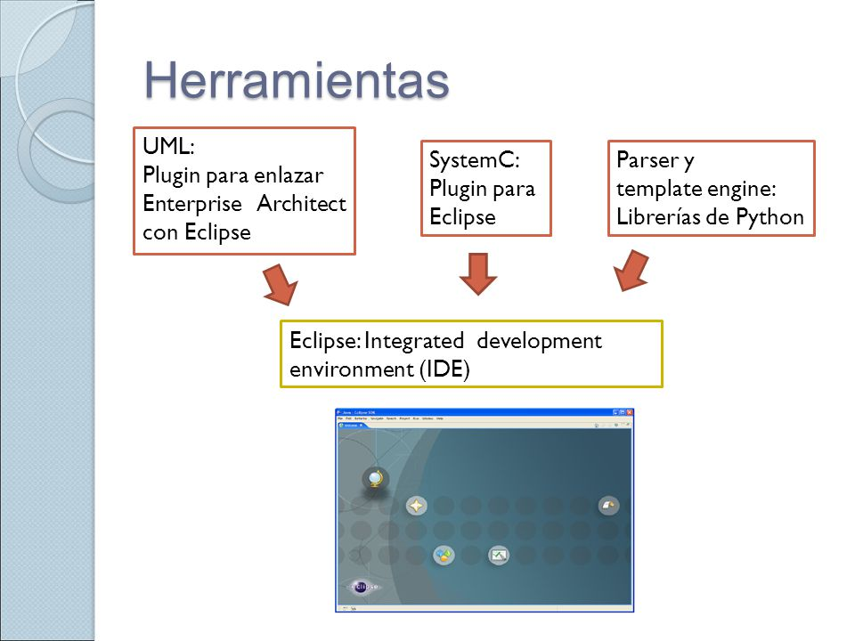 Herramientas UML: Plugin para enlazar Enterprise Architect con Eclipse