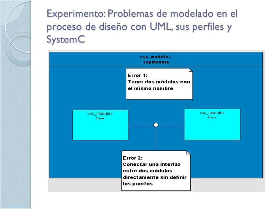 Experimento: Problemas de modelado en el proceso de diseño con UML, sus perfiles y SystemC