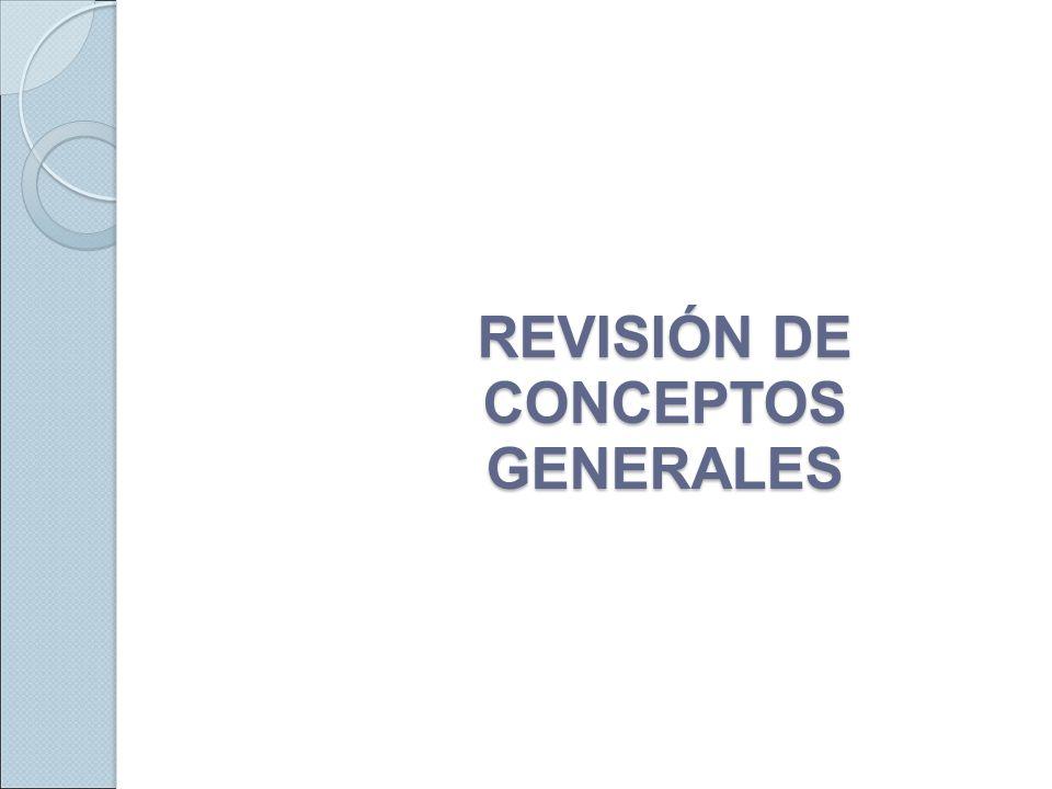 Revisión de conceptos generales