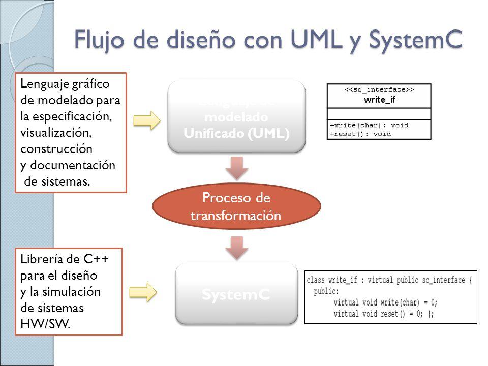 Flujo de diseño con UML y SystemC