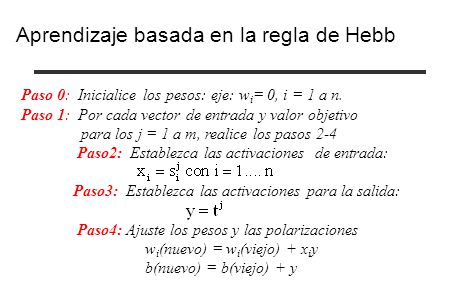 Aprendizaje basada en la regla de Hebb