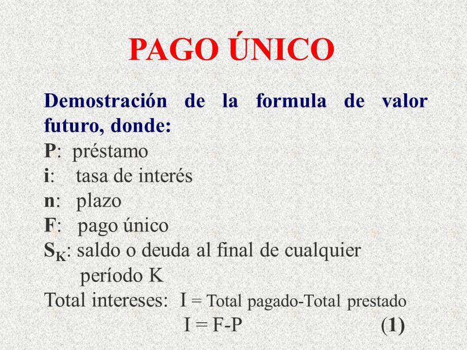 PAGO ÚNICO Demostración de la formula de valor futuro, donde: