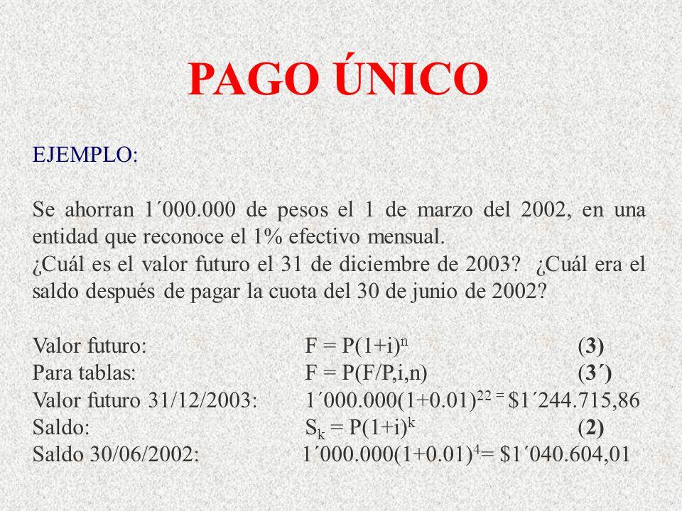 PAGO ÚNICO EJEMPLO: Se ahorran 1´000.000 de pesos el 1 de marzo del 2002, en una entidad que reconoce el 1% efectivo mensual.