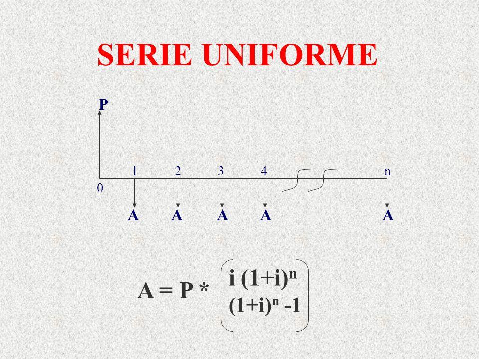 SERIE UNIFORME P. A. 1 2 3 4 n. A = P *