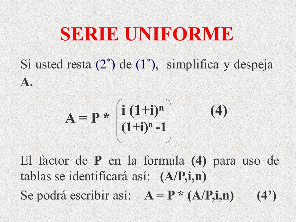 SERIE UNIFORME i (1+i)n (4) (1+i)n -1 A = P *