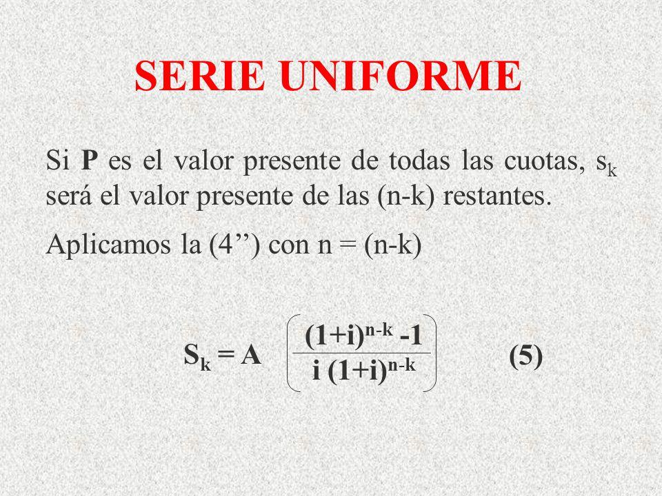 SERIE UNIFORME Si P es el valor presente de todas las cuotas, sk será el valor presente de las (n-k) restantes.