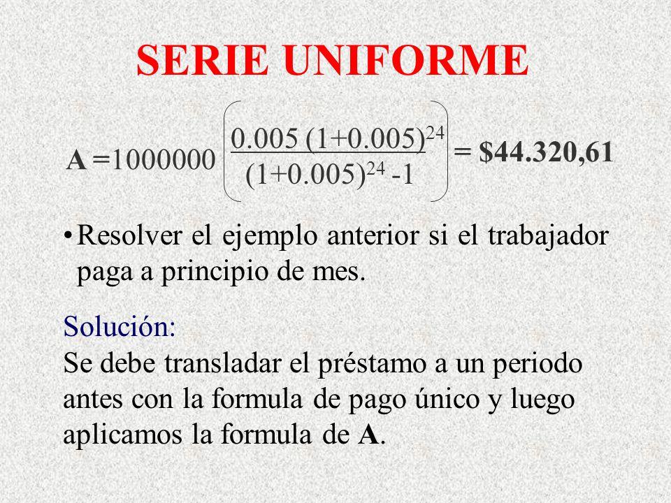 SERIE UNIFORME A =1000000 0.005 (1+0.005)24 = $44.320,61