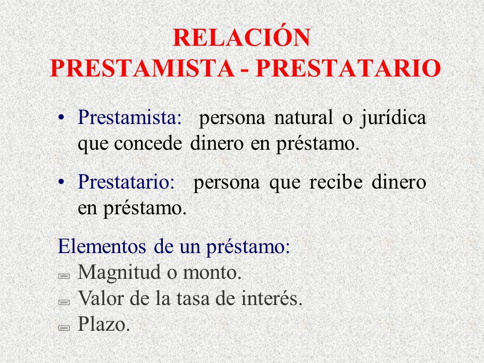 RELACIÓN PRESTAMISTA - PRESTATARIO