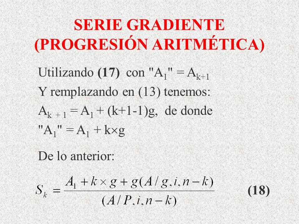 SERIE GRADIENTE (PROGRESIÓN ARITMÉTICA)