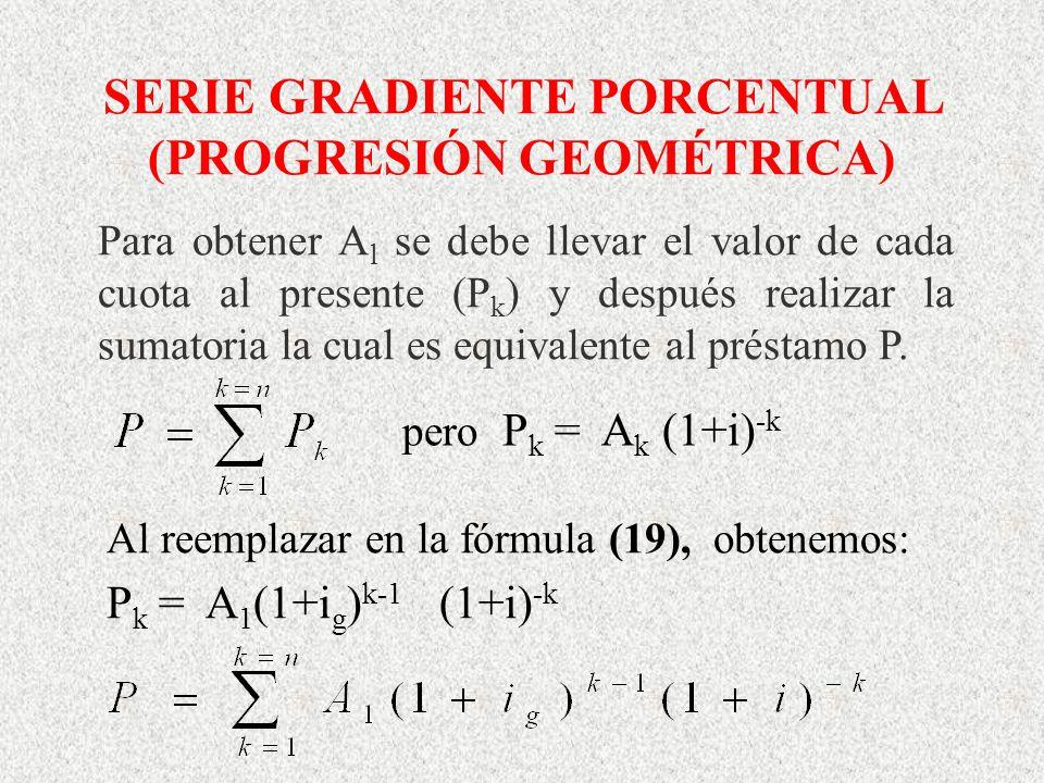 SERIE GRADIENTE PORCENTUAL (PROGRESIÓN GEOMÉTRICA)