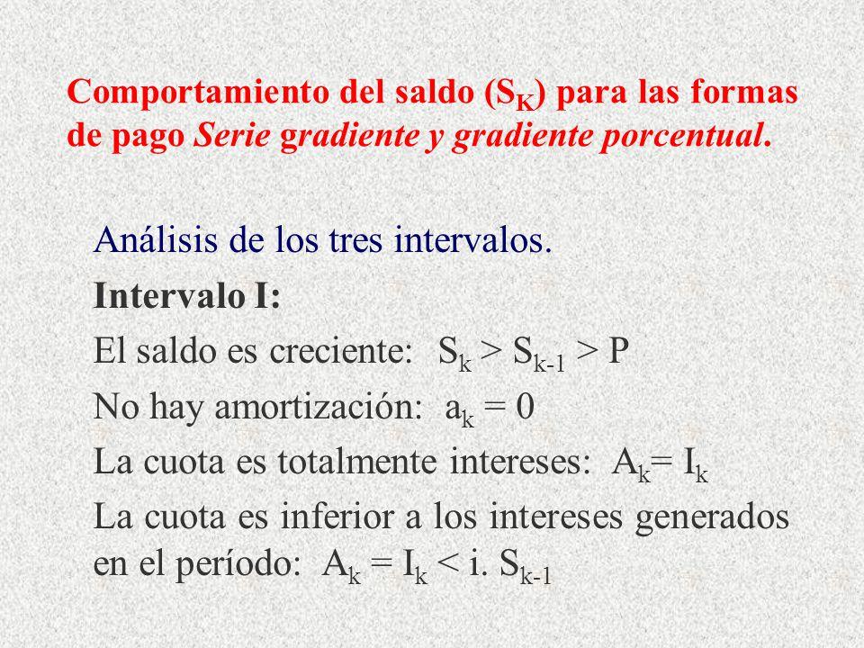 Análisis de los tres intervalos. Intervalo I:
