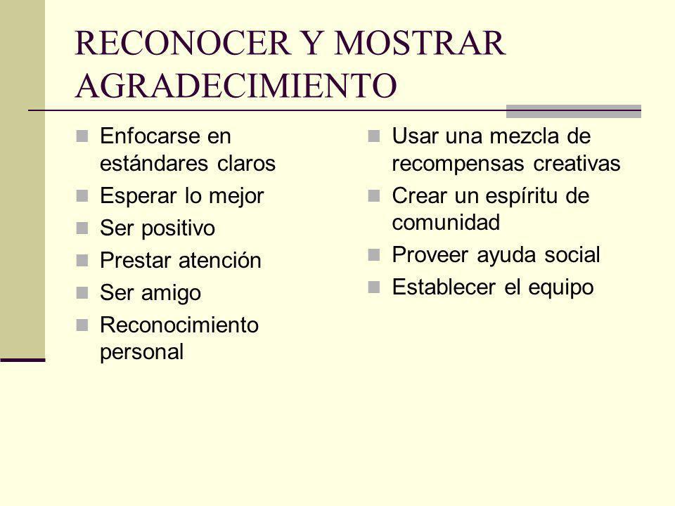 RECONOCER Y MOSTRAR AGRADECIMIENTO