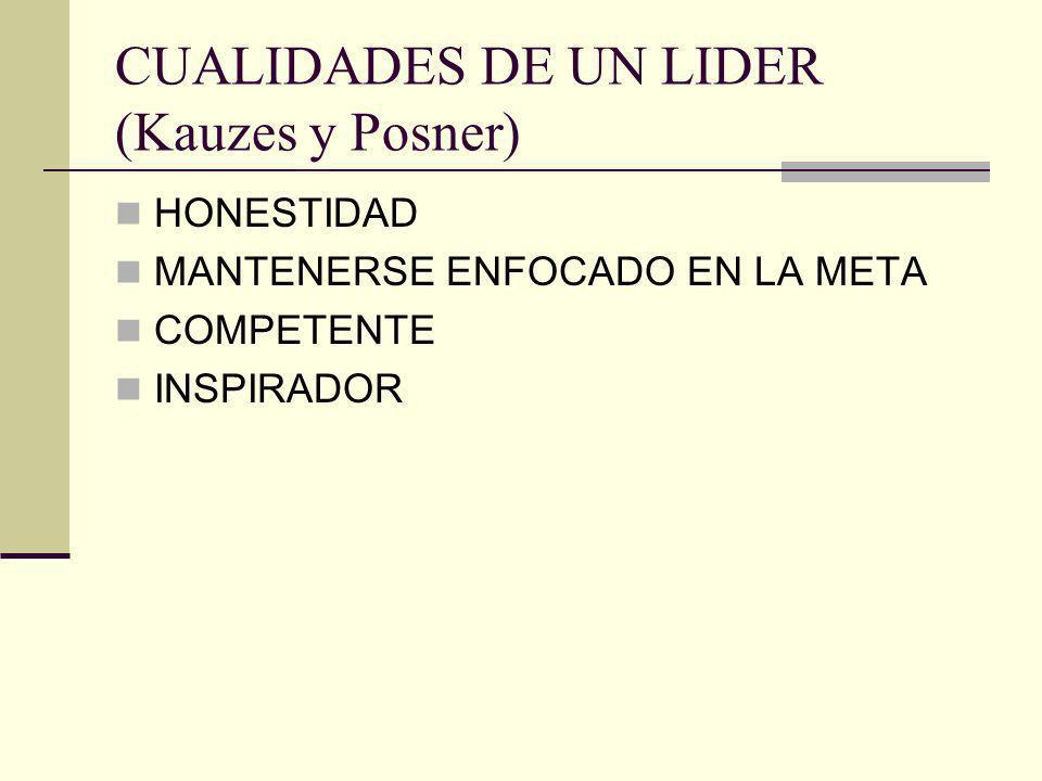 CUALIDADES DE UN LIDER (Kauzes y Posner)