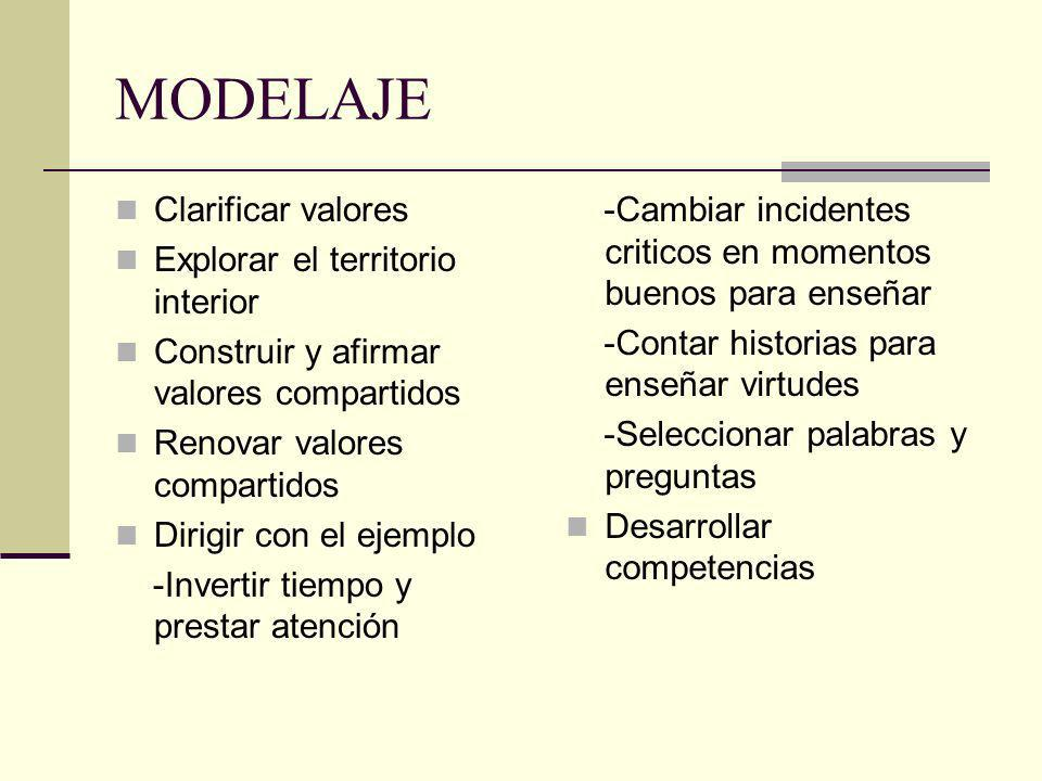 MODELAJE Clarificar valores Explorar el territorio interior