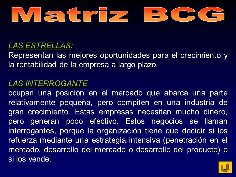 Matriz BCG LAS ESTRELLAS: