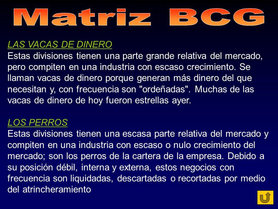 Matriz BCG LAS VACAS DE DINERO