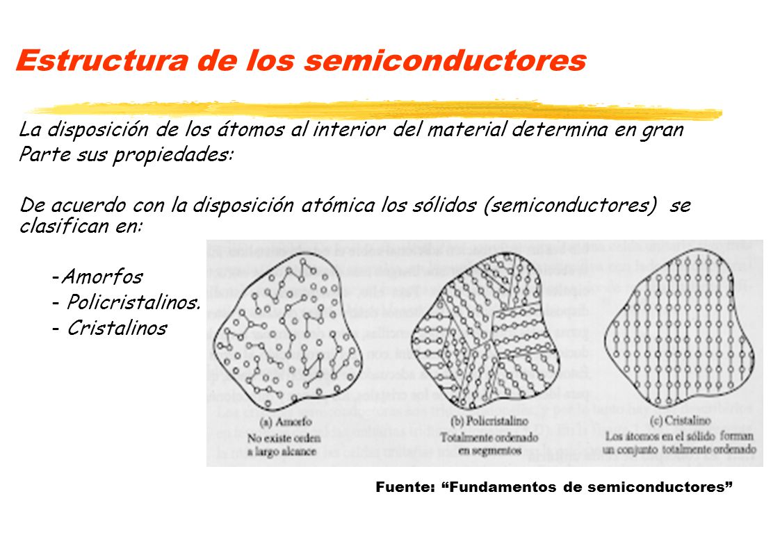 Estructura de los semiconductores