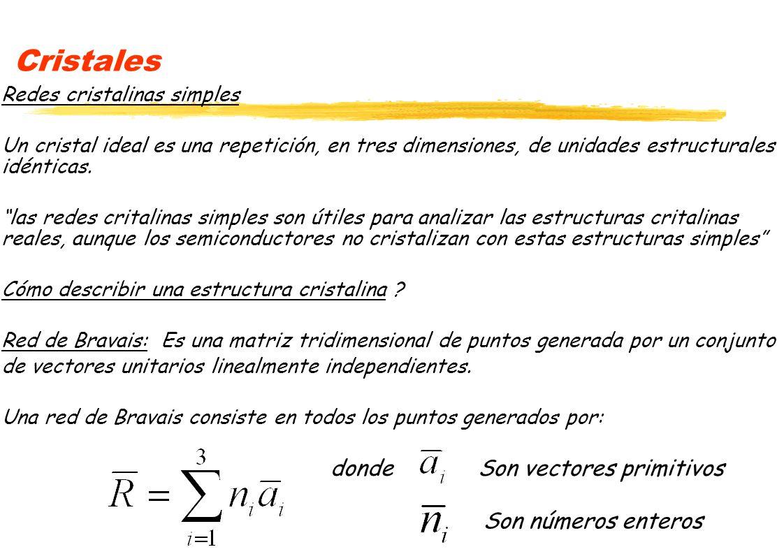 Cristales donde Son vectores primitivos Son números enteros