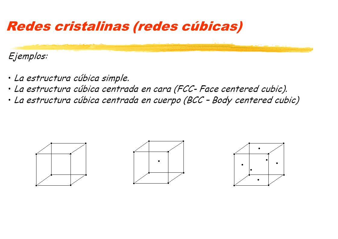 Redes cristalinas (redes cúbicas)