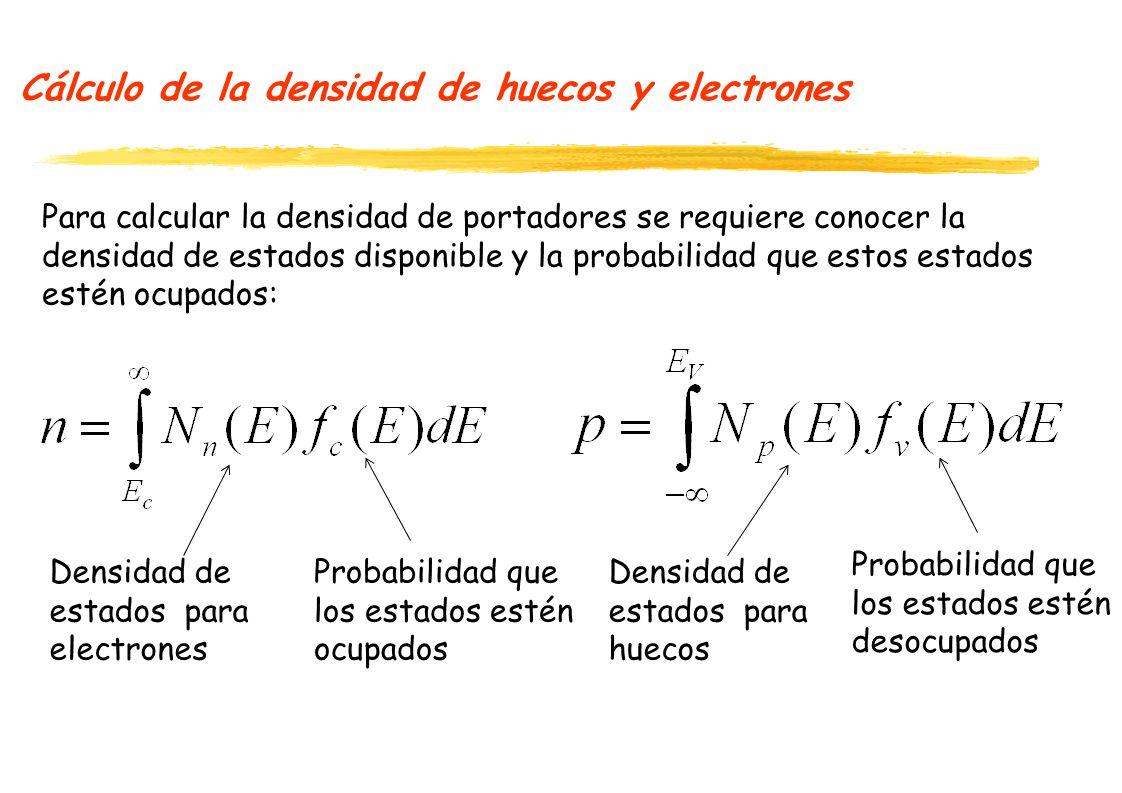 Cálculo de la densidad de huecos y electrones