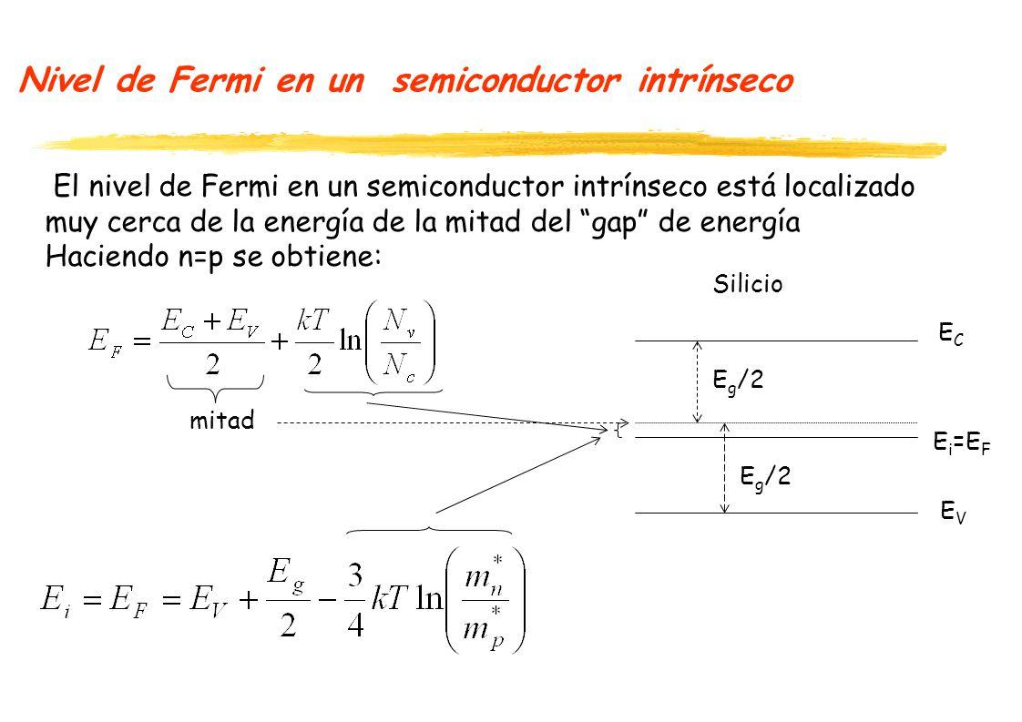 Nivel de Fermi en un semiconductor intrínseco