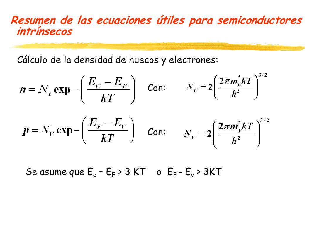 Resumen de las ecuaciones útiles para semiconductores intrínsecos