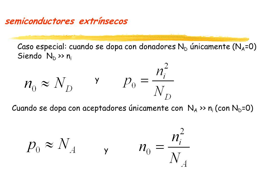 semiconductores extrínsecos