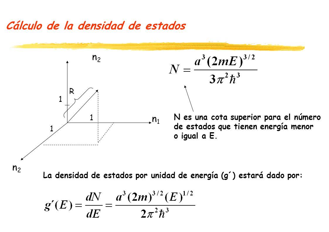 Cálculo de la densidad de estados