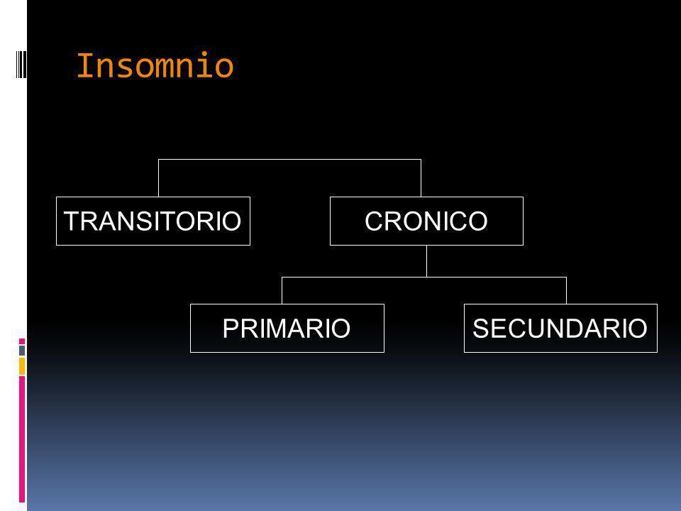 Insomnio TRANSITORIO CRONICO PRIMARIO SECUNDARIO