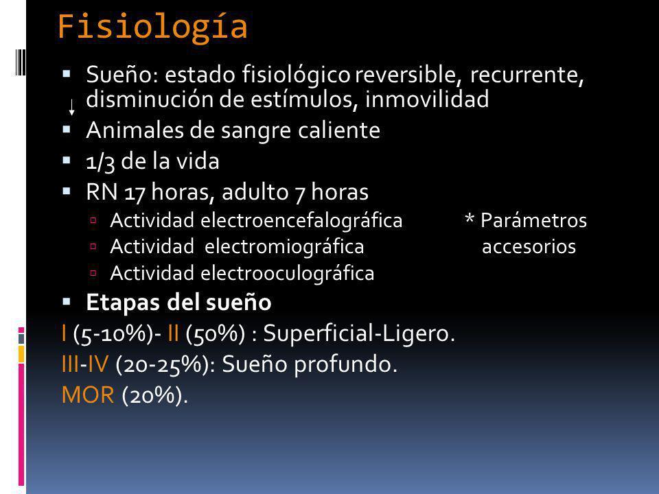 Fisiología Sueño: estado fisiológico reversible, recurrente, disminución de estímulos, inmovilidad.