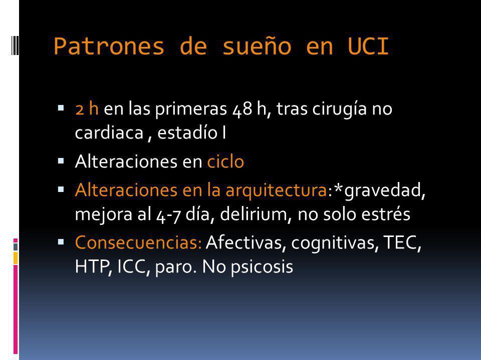 Patrones de sueño en UCI