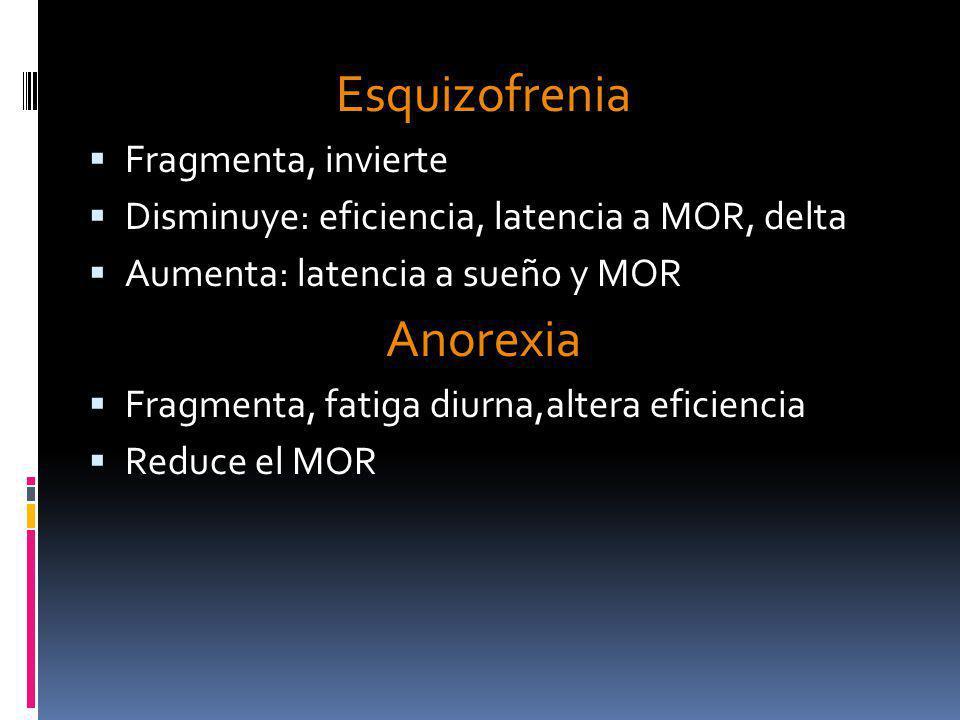 Esquizofrenia Anorexia Fragmenta, invierte