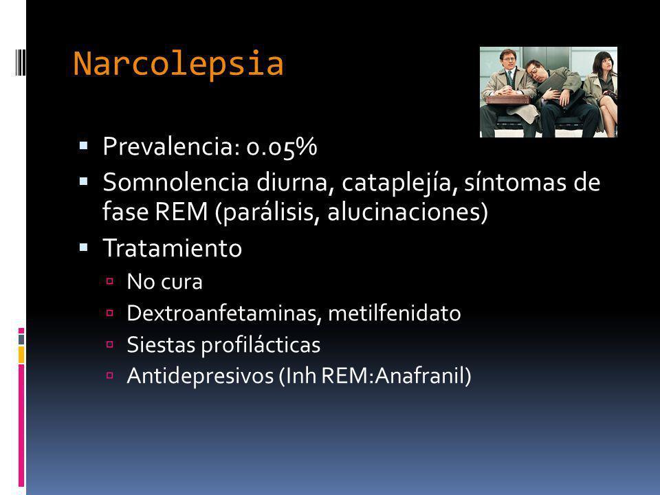 Narcolepsia Prevalencia: 0.05%