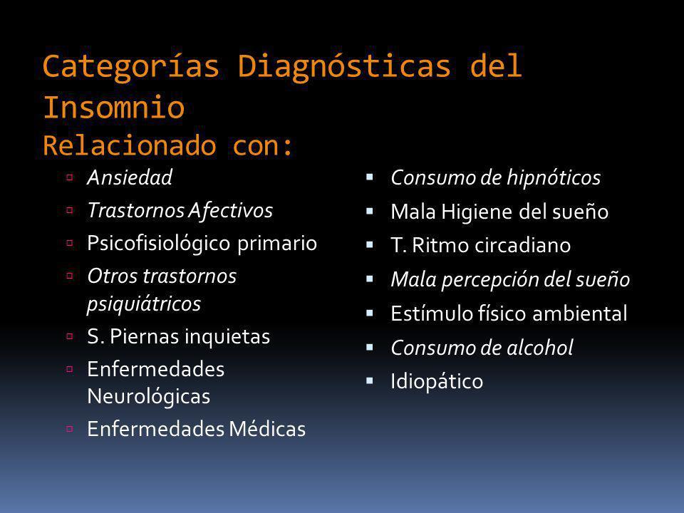 Categorías Diagnósticas del Insomnio Relacionado con: