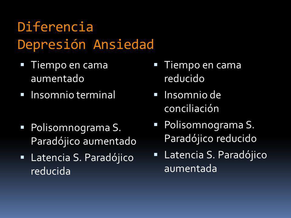Diferencia Depresión Ansiedad