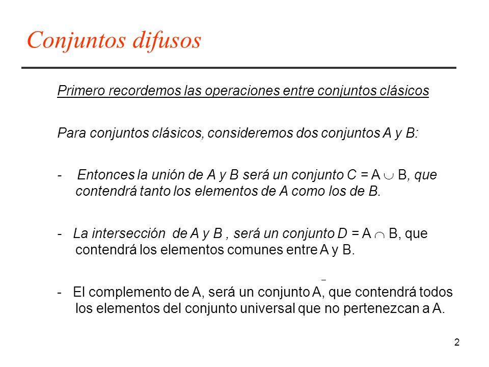 Conjuntos difusos Primero recordemos las operaciones entre conjuntos clásicos. Para conjuntos clásicos, consideremos dos conjuntos A y B: