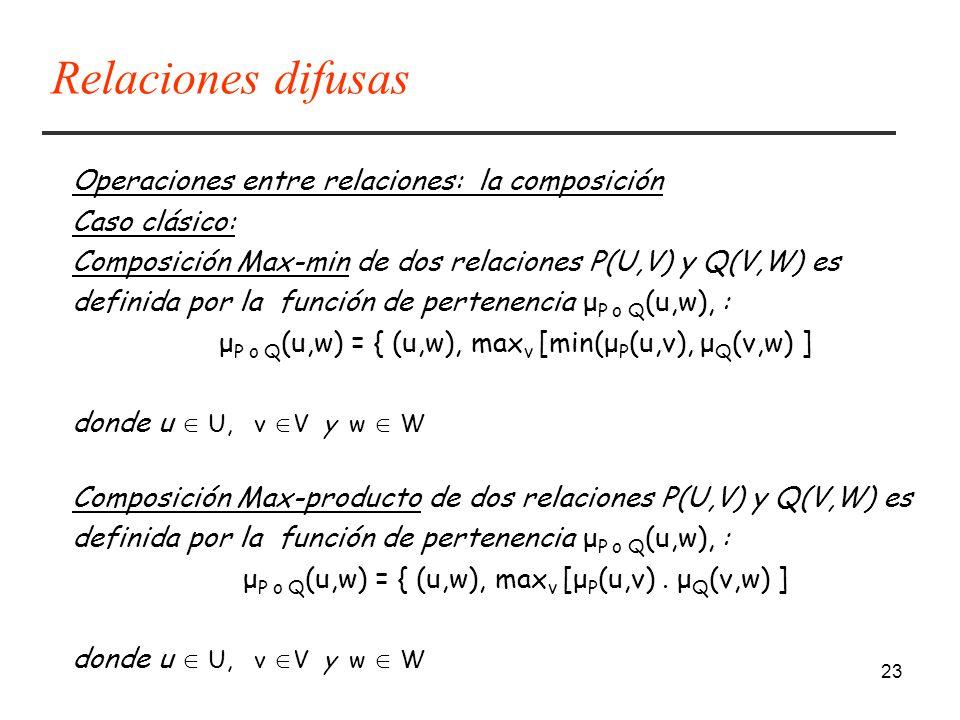 Relaciones difusas Operaciones entre relaciones: la composición